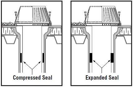 Compressed vs. Expanded Seal diagram