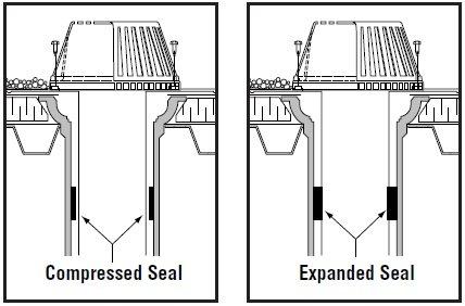 About Retrofit Drains Roofmaster